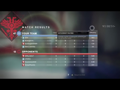 destiny 2 no matchmaking for nightfall