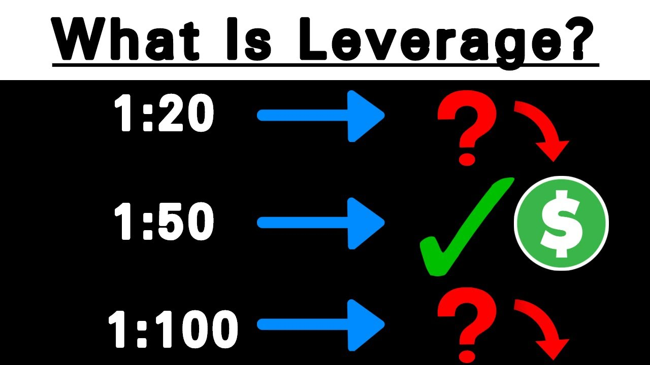 This IS WHY Most BEGINNERS Lose Their ACCOUNTS What Is Leverage