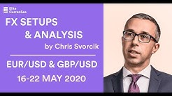 EUR/USD, GBP/USD Analysis & Setups 16-22 May '20