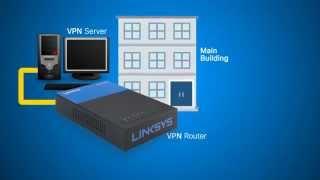 Linksys Official Support Linksys LRT214 Business Gigabit