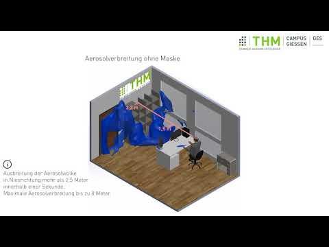 COVID 19 - Ausbreitung in Räumen und Effektivität von Masken beim Niesen