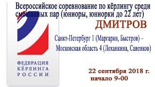 Санкт-Петербург 1 (Маргарян, Быстров) – Московская область 4 (Лоханкина, Савенков)