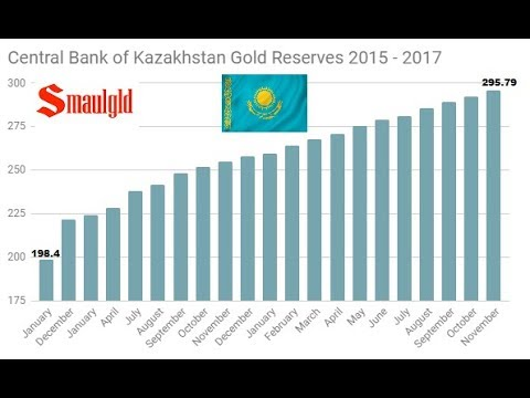 Kazakhstan Gold Reserves Approach Those of the United Kingdom