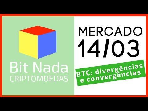 Mercado de Cripto! 14/03 Bitcoin: Divergências e Convergências / Economistas não entenderam NADA!