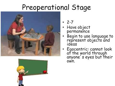 Developmental Psychology Lecture 2