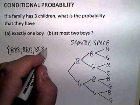 Probability Problem With 3 Child Families Youtube