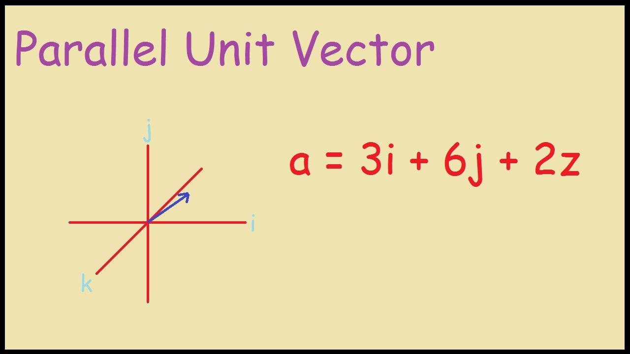 Parallel Vectors and Unit Vectors