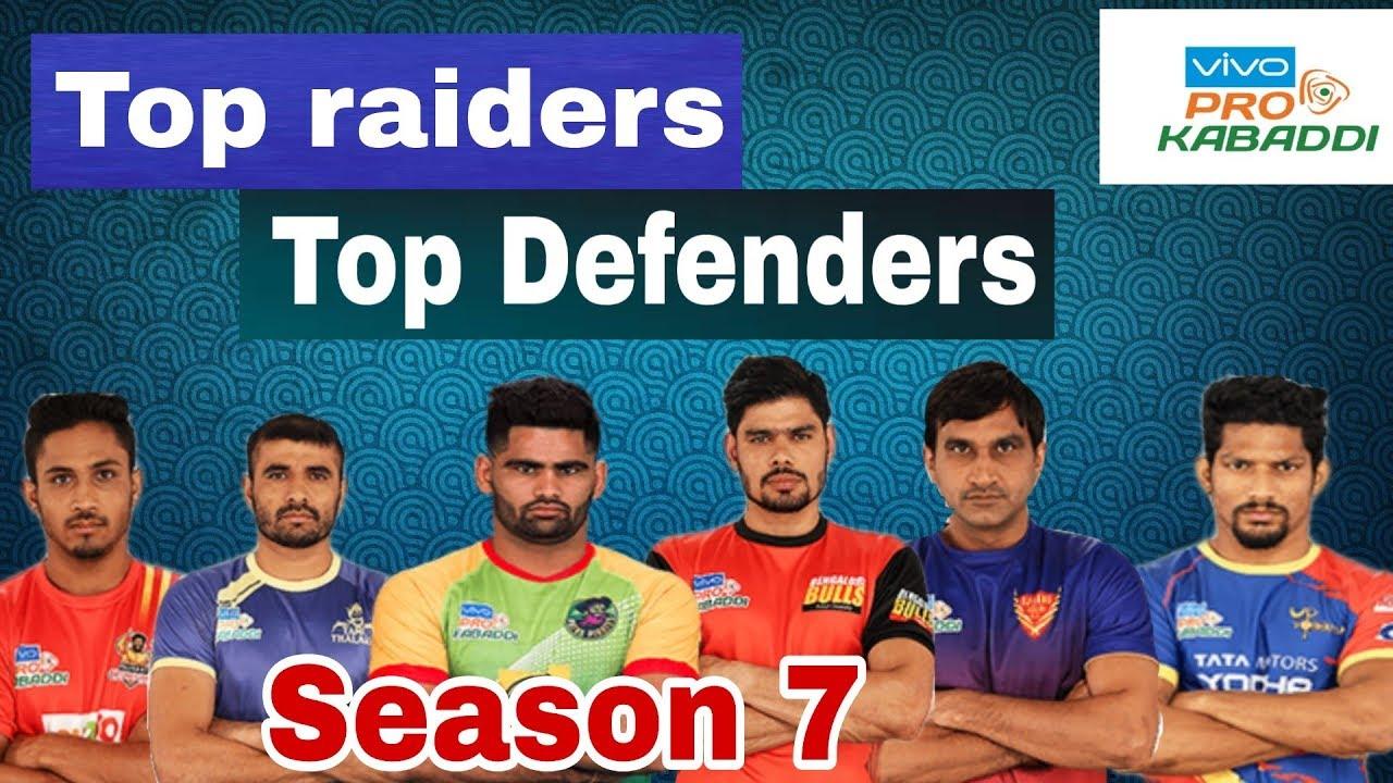 Top Raiders Pro Kabaddi Season 7 Top Defenders Pro Kabaddi 2019 Pkl 2019 Youtube