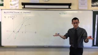 Multiplication/Division of Functions (1 of 3: Differences from Addition/Subtraction)