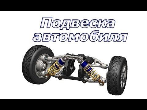 Solidworks. Подвеска автомобиля