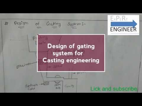 Gating system design and its examples of casting engineering part_5 gate 2019