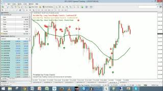3 Little Pigs Trading Strategy In The Live #Forex Markets - 7-Jul-2014