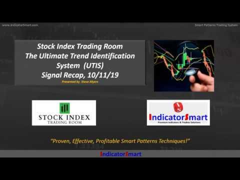 Ultimate Trend Identification System Recap