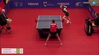 Алина Заварыкина vs Annett Kaufmann (GER) | Europe Youth Top-10 2019