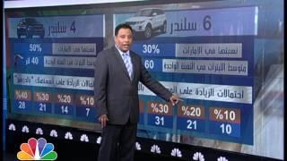 طريقة احتساب اسعار البنزين الجديدة في الإمارات