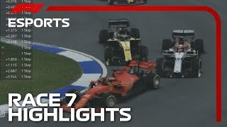 F1 Esports Pro Series 2019: Race Seven Highlights