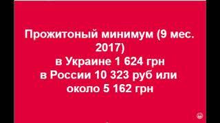 Сколько нищих в Украине и России. И кто лучше кушает