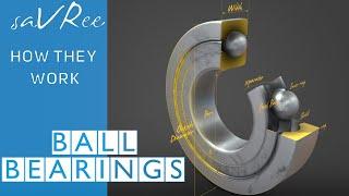 How Ball Bearings Work  Engineering