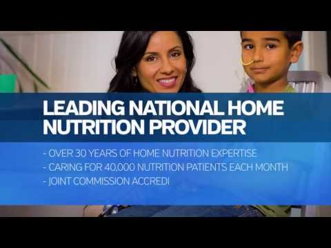 Coram's Home Nutrition Capabilities