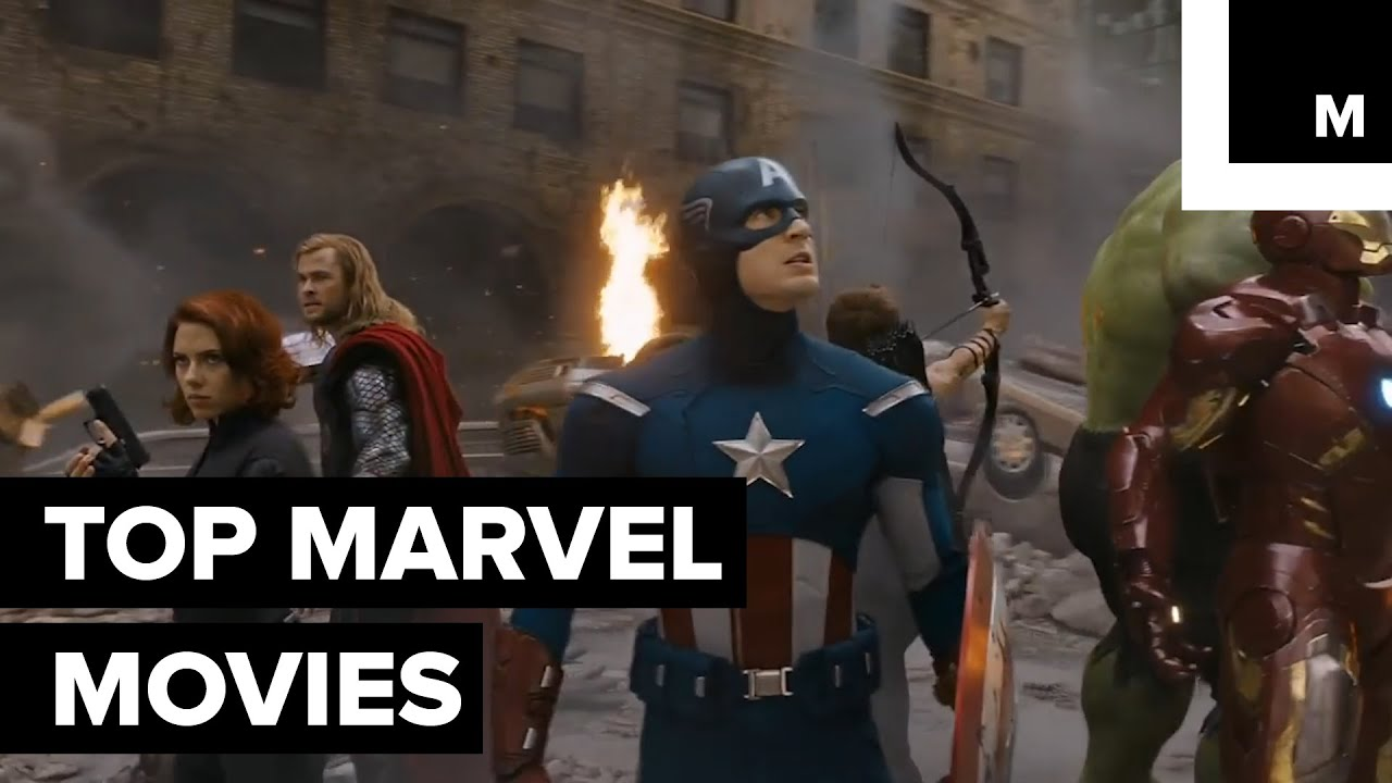 Top Highest Grossing Marvel Movies of All Time