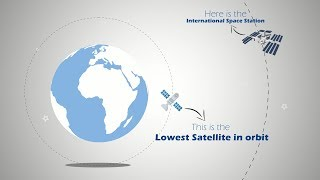 What is the LOWEST orbit for satellites?