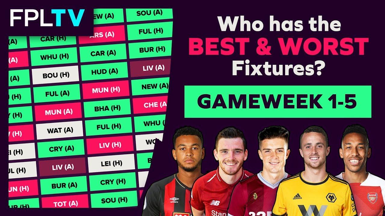 Who Has The Best Fixtures?   Gameweek 1-5   FPL FIXTURE WATCH   Fantasy  Premier League