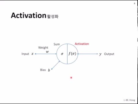 딥러닝 2.  How Artificial Neurons Work (한국어)