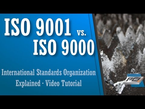ISO 9001 and ISO 9000 - International Standards Organization 9001 and 9000  Process Approach, Certif