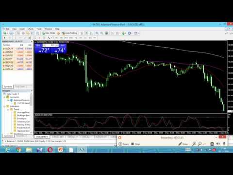 crude oil intraday trading strategies in tamil