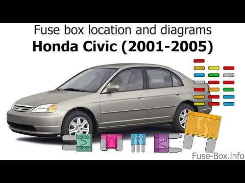 Fuse Box Location And Diagrams: Honda Civic (2001-2005)