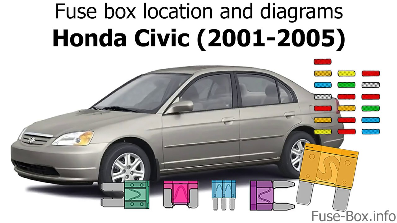 Fuse box location and diagrams: Honda Civic (2001-2005) - YouTube