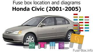 [SCHEMATICS_4HG]  Fuse box location and diagrams: Honda Civic (2001-2005) - YouTube | 2001 Civic Fuse Box Diagram |  | YouTube