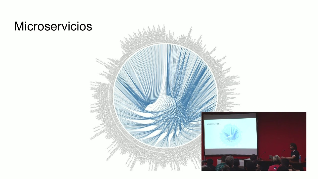 Image from Conectando microservicios con Python, por Rodolfo E. Edelmann