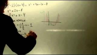 Parabola completa Matematicas 1 Bachillerato Academia Usero Estepona