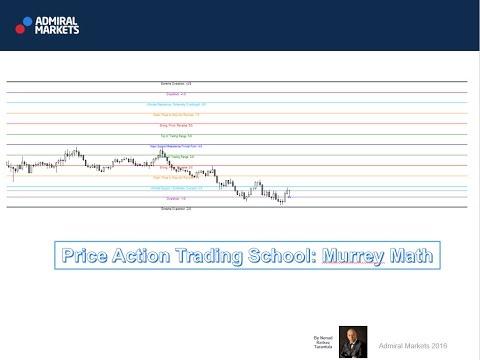 Price Action Trading  School: Murrey Math