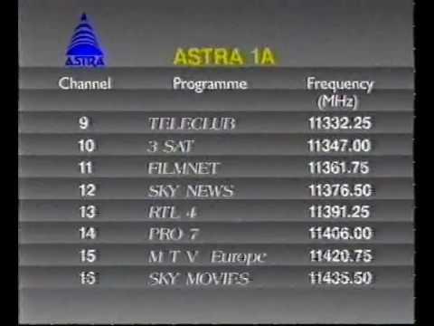 Astra Programme