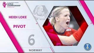 Heidi Loke   Denmark 2015 All Star Team Pivot | Ihftv