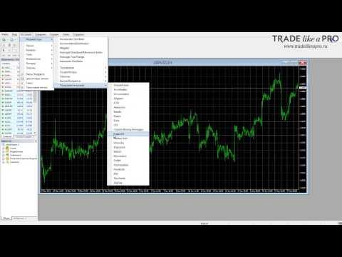 Как установить форекс индикатор в терминал Metatrader 4