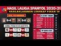 Hasil Liga Spanyol & Klasemen Tadi Malam, Granada vs Barcelona, Osasuna vs Real Madrid   LaLiga 2021
