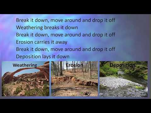 Weathering, Erosion and Deposition Rap