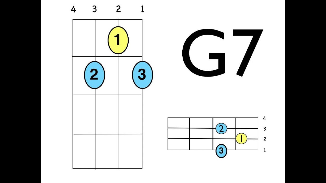 1960s Batman Intro Uke Chords G7 C7 D7 - YouTube