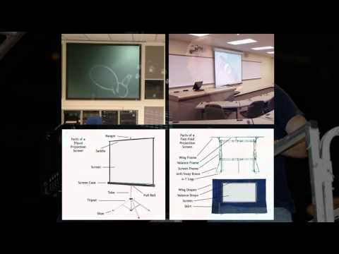 Introduction To Video Projection Equipment