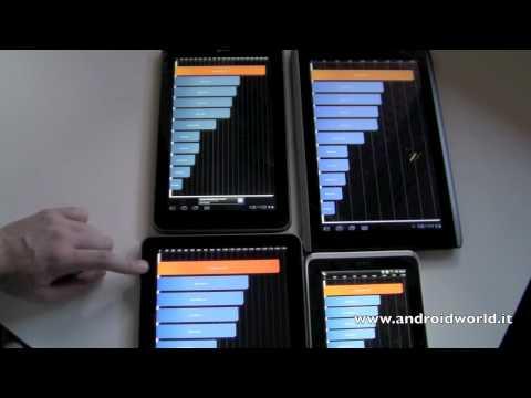 Confronto: HTC Flyer, Samsung Galaxy Tab 10.1v, LG Optimus Pad e Acer Iconia Tab A500