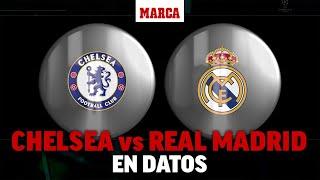 Chelsea vs Real Madrid: la previa en datos I MARCA