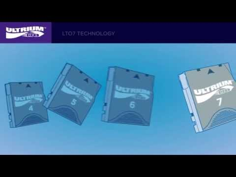 Introducing LTO-7 Technology
