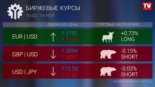InstaForex tv news: Биржевые курсы 16:00 (14.11.2017)