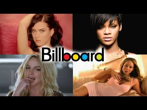 Number #1 hits of 2008 Billboard Hot 100