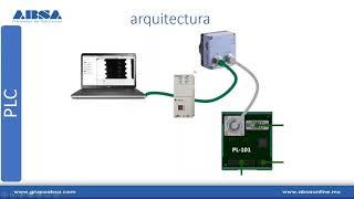 Comunicación PLC con sensor de visión Teledyne BOA SPOT XL 1