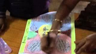 Parents in a drawing competition on the theme -