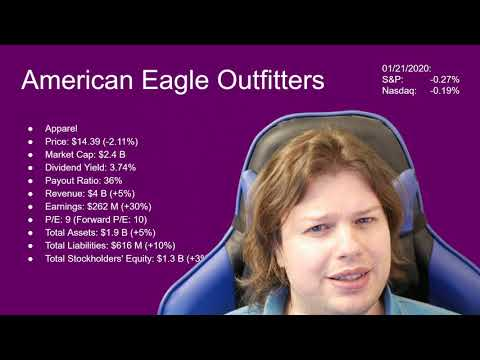 American Eagle Outfitters Stock Analysis